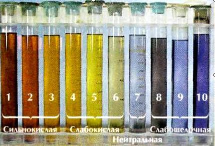 Как сделать кальцинированную соду из пищевой в домашних условиях