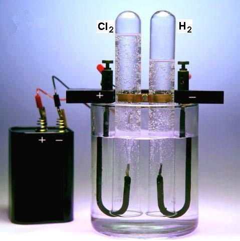 Электролиз раствора поваренной